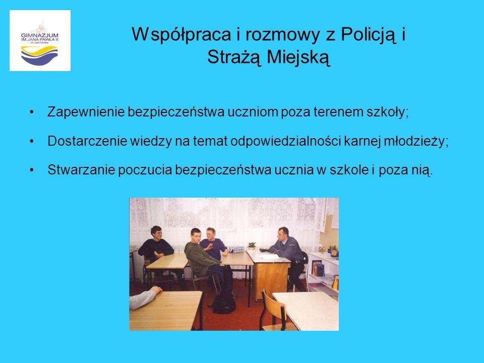 Współpraca i rozmowy z Policją i Strażą Miejską Zapewnienie bezpieczeństwa uczniom poza terenem szkoły; Dostarczenie wiedzy na temat odpowiedzialności