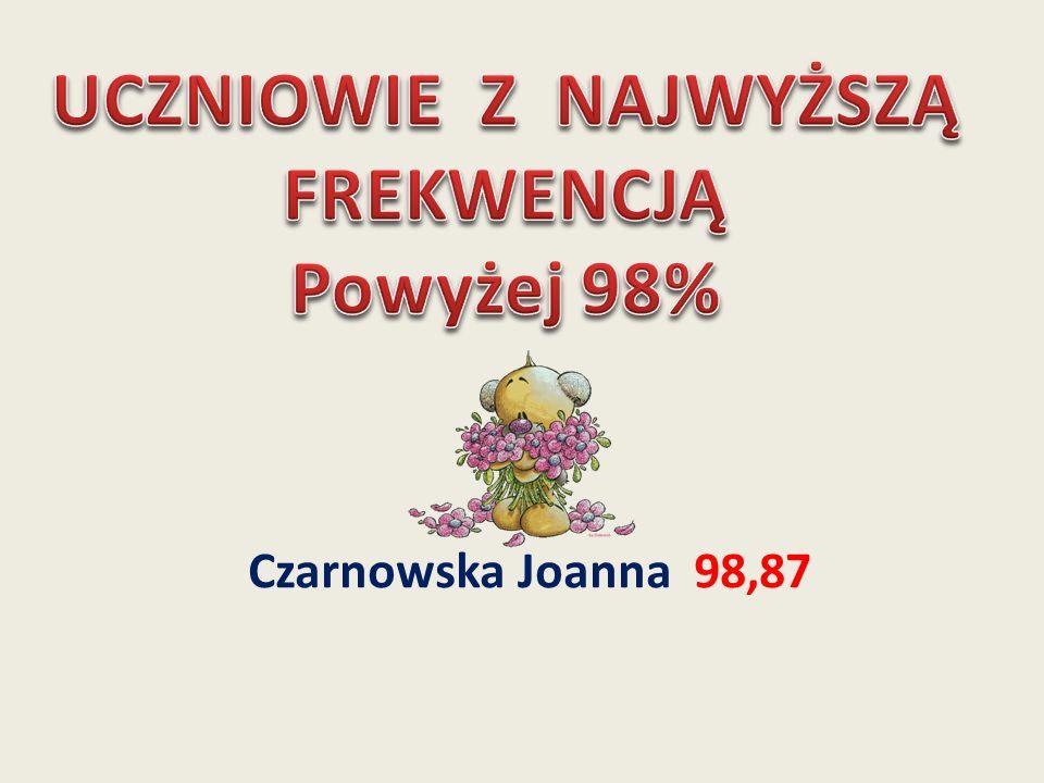 Czarnowska Joanna 98,87