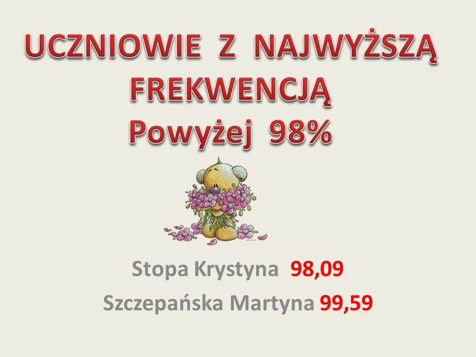 Stopa Krystyna 98,09 Szczepańska Martyna 99,59