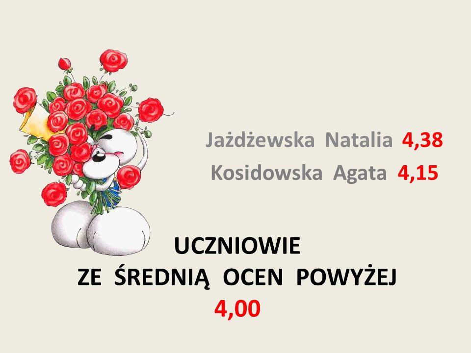 UCZNIOWIE ZE ŚREDNIĄ OCEN POWYŻEJ 4,00 Jażdżewska Natalia 4,38 Kosidowska Agata 4,15