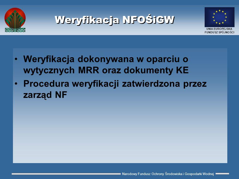 Narodowy Fundusz Ochrony Środowiska i Gospodarki Wodnej UNIA EUROPEJSKA FUNDUSZ SPÓJNOŚCI Weryfikacja NFOŚiGW Weryfikacja dokonywana w oparciu o wytyc