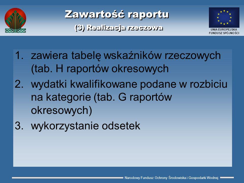 Narodowy Fundusz Ochrony Środowiska i Gospodarki Wodnej UNIA EUROPEJSKA FUNDUSZ SPÓJNOŚCI Zawartość raportu (3) Realizacja rzeczowa 1.zawiera tabelę w