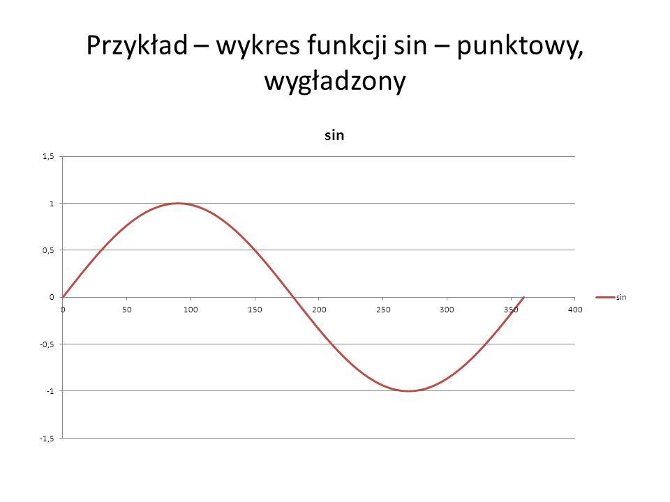 Przykład – wykres funkcji sin – punktowy, wygładzony