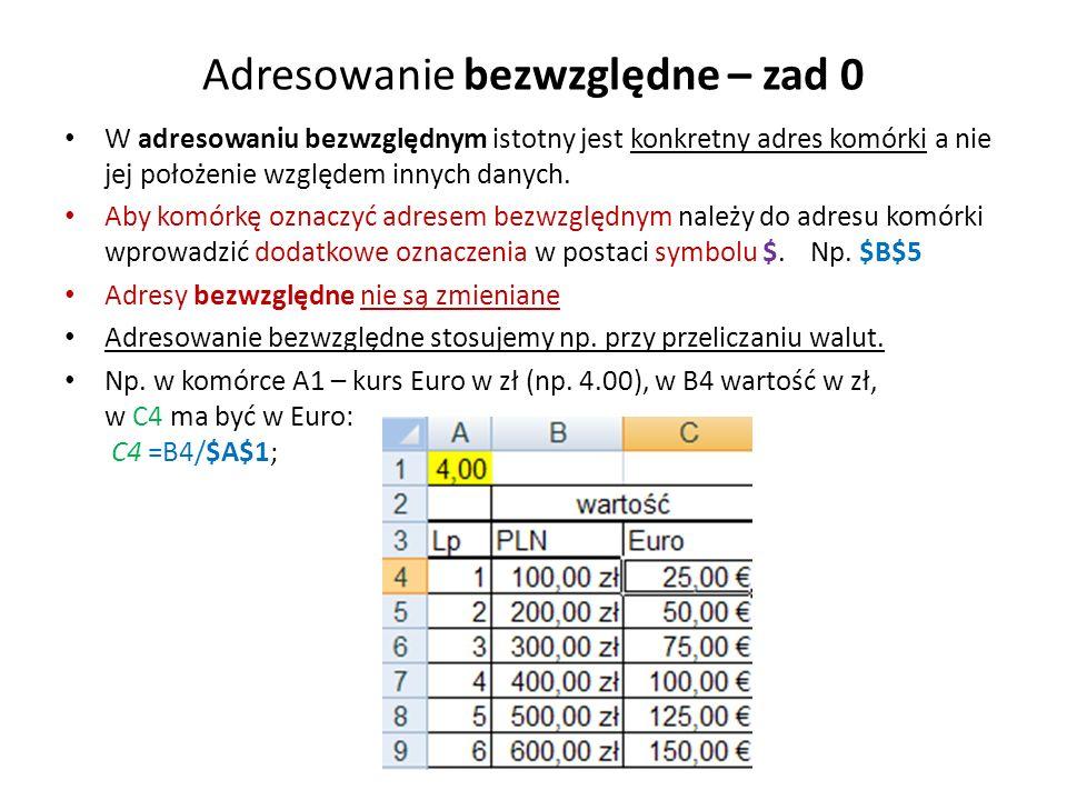 Adresowanie bezwzględne – zad 0 W adresowaniu bezwzględnym istotny jest konkretny adres komórki a nie jej położenie względem innych danych.