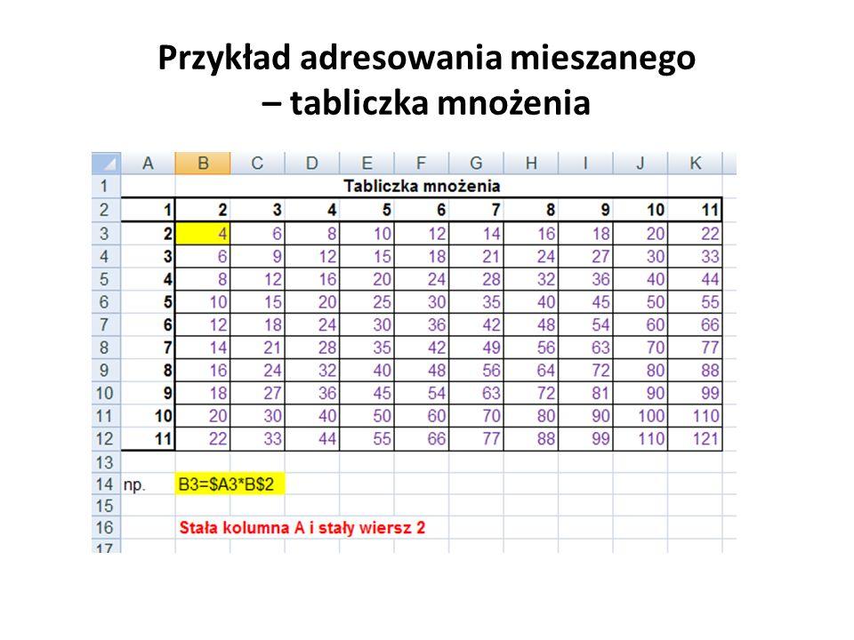 Pojęcie działań arytmetycznych Podstawowe działania arytmetyczne: +, -, *, /, ^ Priorytet działań: ^, *, / następnie + i - Aby wykonywać podstawowe działania matematyczne, takie jak dodawanie, odejmowanie lub mnożenie, łączyć liczby, uzyskiwać wyniki numeryczne, należy użyć następujących operatorów arytmetycznych.