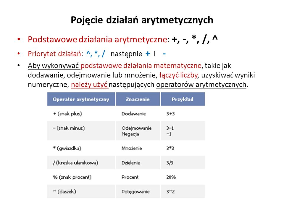 Przykłady adresowania bezwzględnego i względnego oraz mieszanego = A1*B1 - adresowanie względne.