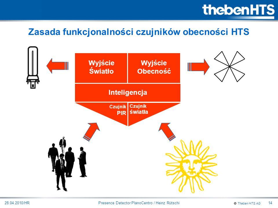 Theben HTS AG Presence Detector PlanoCentro / Heinz Rütschi28.04.2010/HR14 Czujnik PIR Inteligencja Wyjście Światło Wyjście Obecność Czujnik światła Z