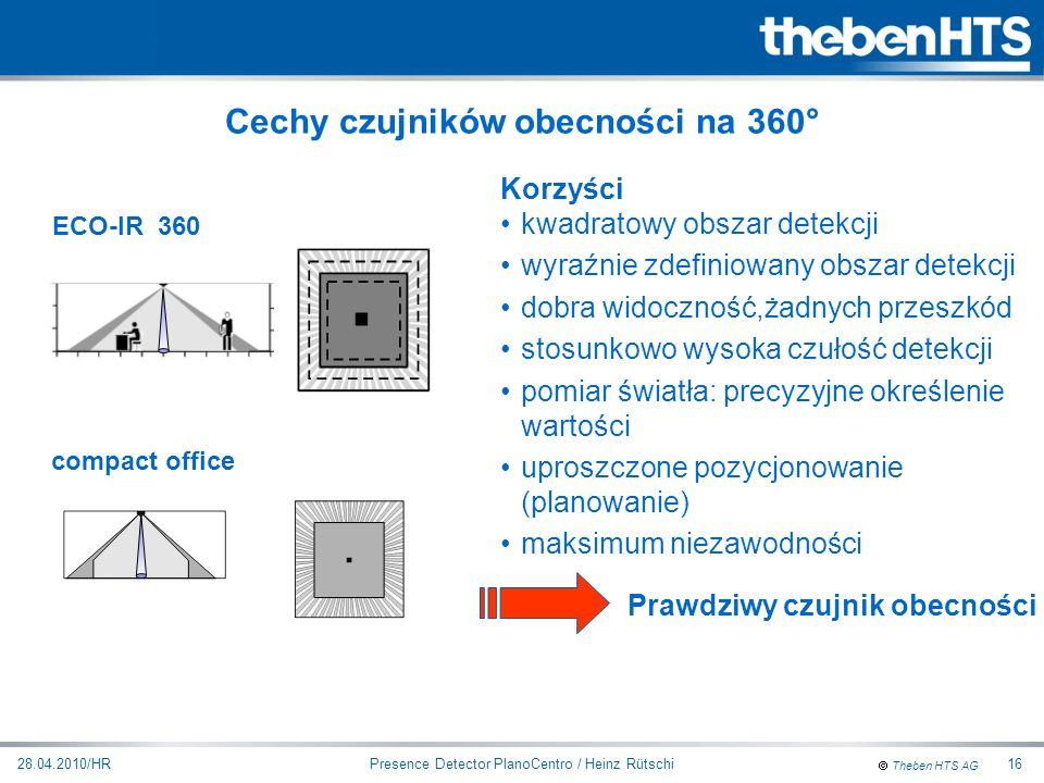 Theben HTS AG Presence Detector PlanoCentro / Heinz Rütschi28.04.2010/HR16 Korzyści kwadratowy obszar detekcji wyraźnie zdefiniowany obszar detekcji d