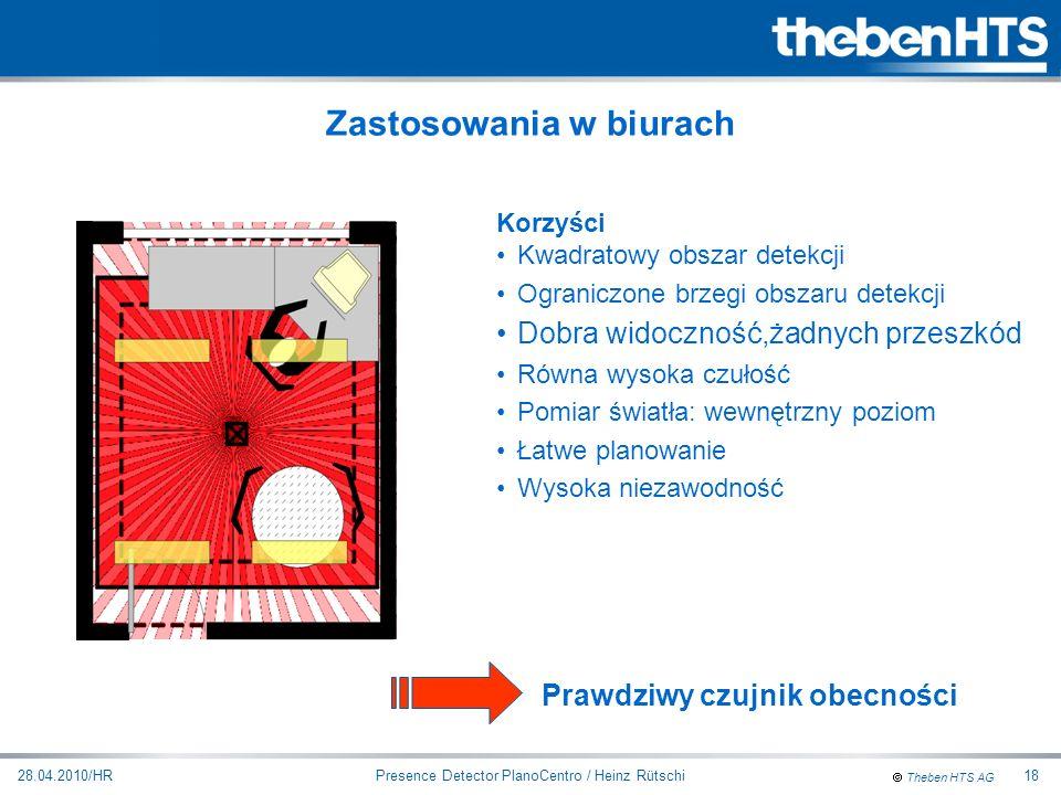 Theben HTS AG Presence Detector PlanoCentro / Heinz Rütschi28.04.2010/HR18 Korzyści Kwadratowy obszar detekcji Ograniczone brzegi obszaru detekcji Dob