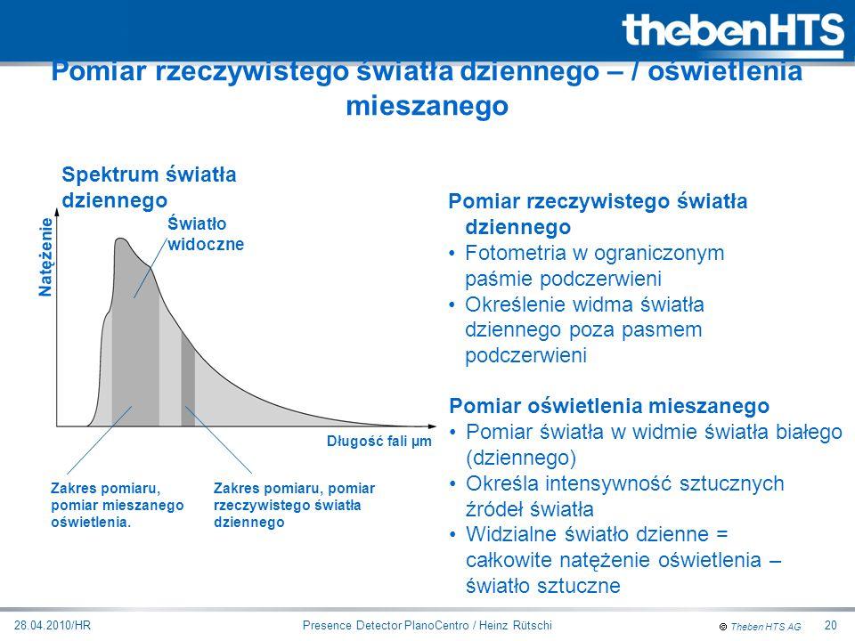 Theben HTS AG Presence Detector PlanoCentro / Heinz Rütschi28.04.2010/HR20 Pomiar rzeczywistego światła dziennego Fotometria w ograniczonym paśmie pod