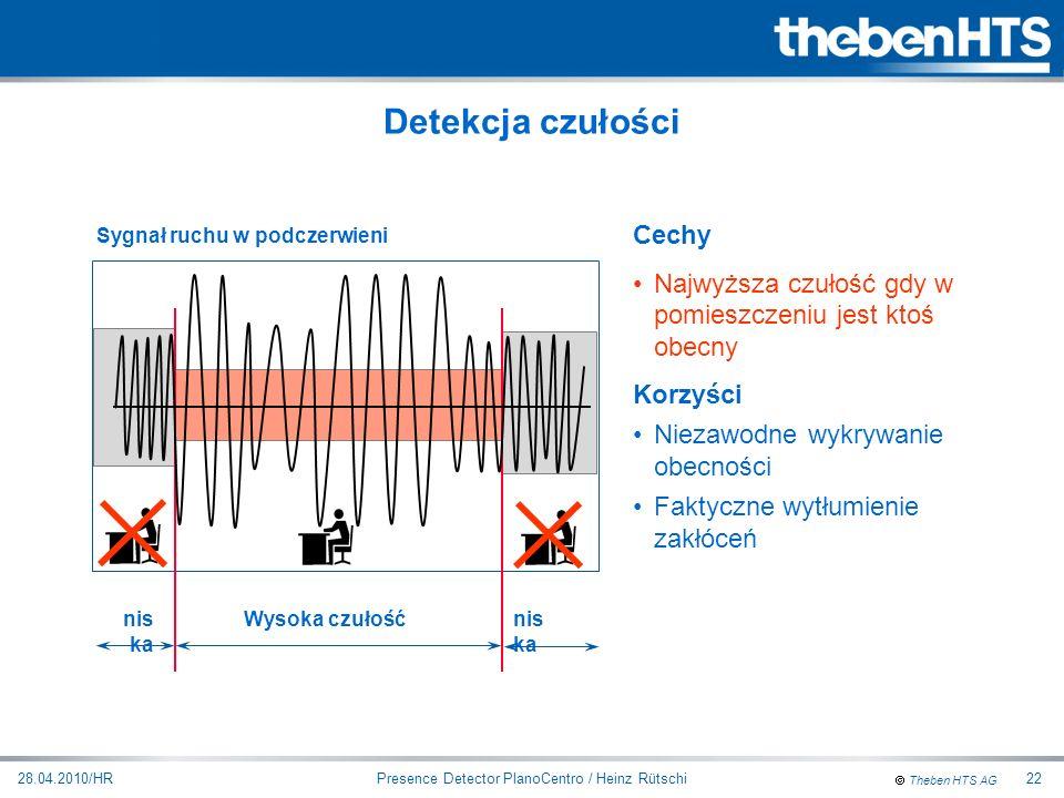 Theben HTS AG Presence Detector PlanoCentro / Heinz Rütschi28.04.2010/HR22 Cechy Najwyższa czułość gdy w pomieszczeniu jest ktoś obecny Korzyści Nieza