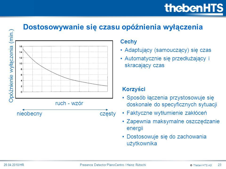 Theben HTS AG Presence Detector PlanoCentro / Heinz Rütschi28.04.2010/HR23 Cechy Adaptujący (samouczący) się czas Automatycznie się przedłużający i sk