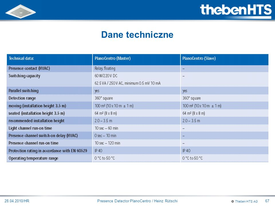 Theben HTS AG Presence Detector PlanoCentro / Heinz Rütschi28.04.2010/HR67 Dane techniczne