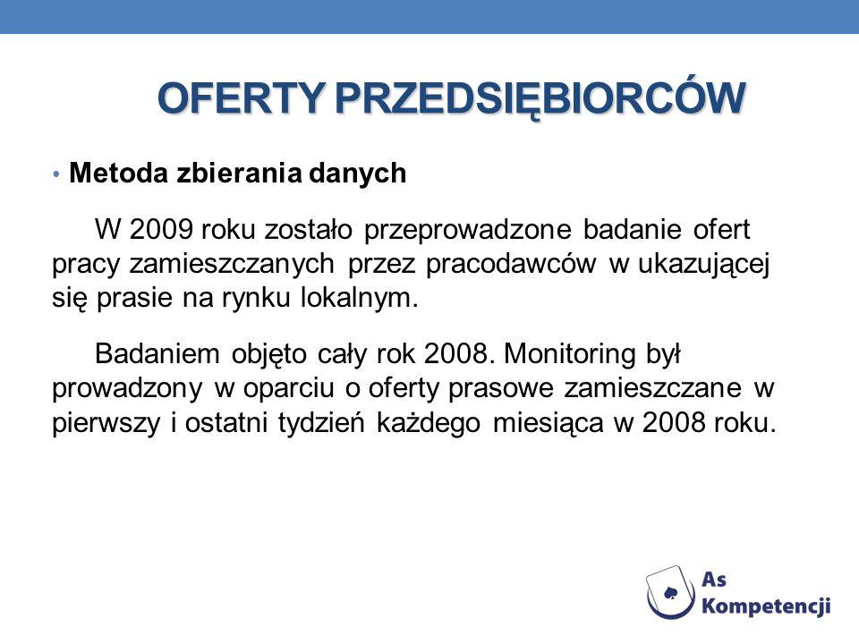 OFERTY PRZEDSIĘBIORCÓW Metoda zbierania danych W 2009 roku zostało przeprowadzone badanie ofert pracy zamieszczanych przez pracodawców w ukazującej si