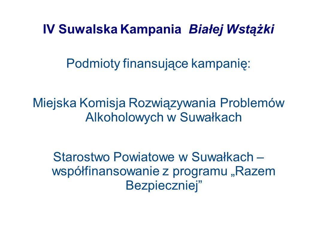 IV Suwalska Kampania Białej Wstążki Podmioty finansujące kampanię: Miejska Komisja Rozwiązywania Problemów Alkoholowych w Suwałkach Starostwo Powiatowe w Suwałkach – współfinansowanie z programu Razem Bezpieczniej