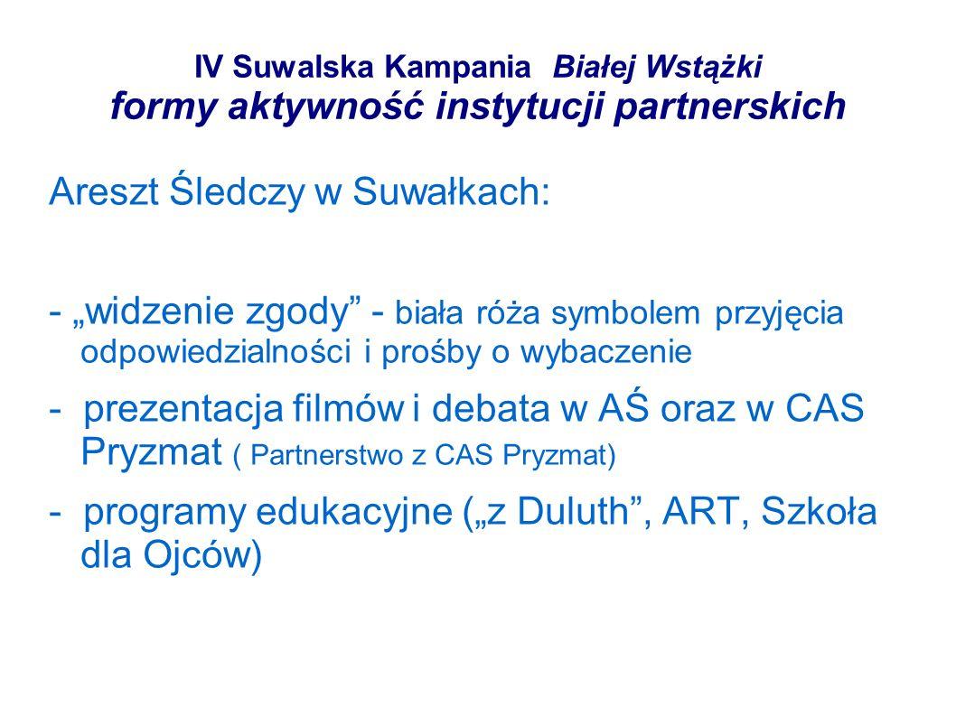 IV Suwalska Kampania Białej Wstążki formy aktywność instytucji partnerskich Areszt Śledczy w Suwałkach: - widzenie zgody - biała róża symbolem przyjęcia odpowiedzialności i prośby o wybaczenie - prezentacja filmów i debata w AŚ oraz w CAS Pryzmat ( Partnerstwo z CAS Pryzmat) - programy edukacyjne (z Duluth, ART, Szkoła dla Ojców)
