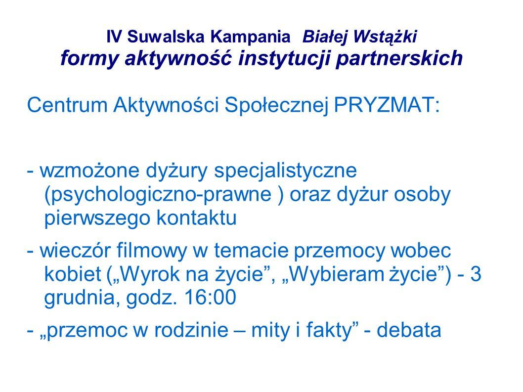 IV Suwalska Kampania Białej Wstążki formy aktywność instytucji partnerskich Centrum Aktywności Społecznej PRYZMAT: - wzmożone dyżury specjalistyczne (