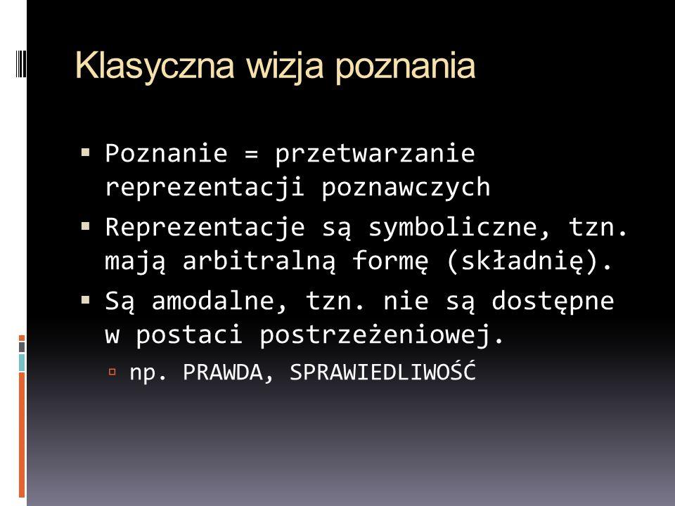 Klasyczna wizja poznania Poznanie = przetwarzanie reprezentacji poznawczych Reprezentacje są symboliczne, tzn. mają arbitralną formę (składnię). Są am