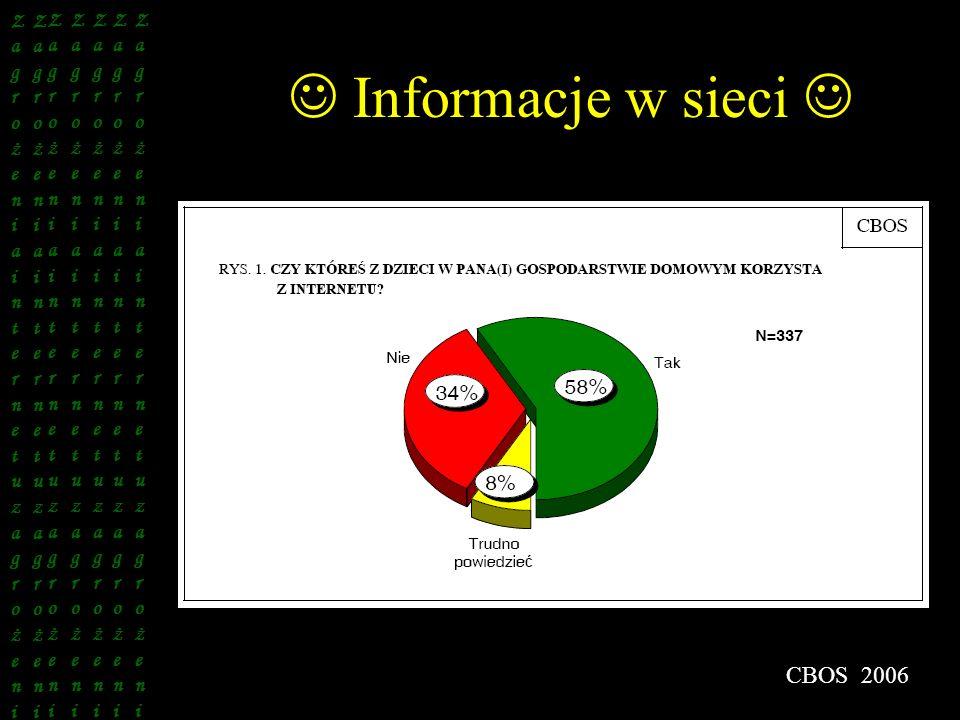 Informacje w sieci CBOS 2006 ZagrożeniainternetuzagrożeniZagrożeniainternetuzagrożeni Z a g r o ż e n i a i n t e r n e t u z a g r o ż e n i Zagrożen