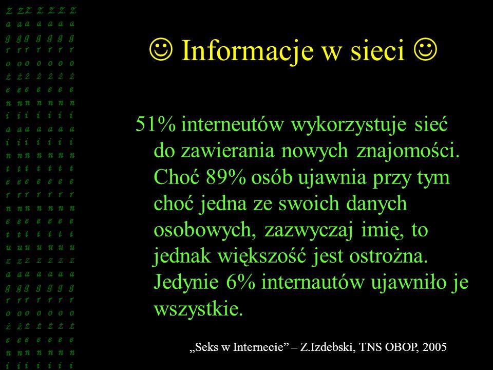 Informacje w sieci 51% interneutów wykorzystuje sieć do zawierania nowych znajomości. Choć 89% osób ujawnia przy tym choć jedna ze swoich danych osobo