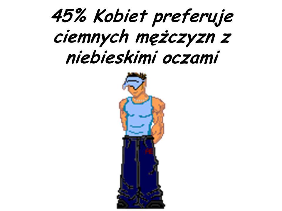 45% Kobiet preferuje ciemnych mężczyzn z niebieskimi oczami