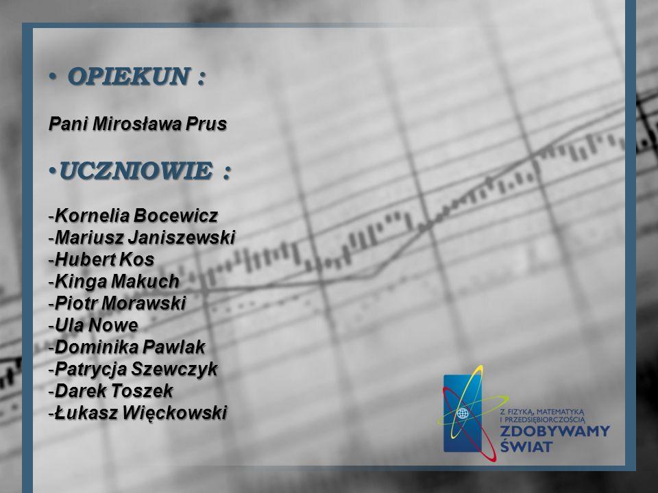 OPIEKUN : OPIEKUN : Pani Mirosława Prus UCZNIOWIE : UCZNIOWIE : -Kornelia Bocewicz -Mariusz Janiszewski -Hubert Kos -Kinga Makuch -Piotr Morawski -Ula