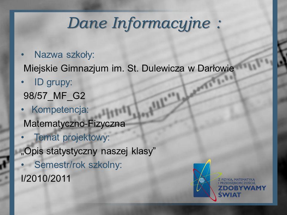 Dane Informacyjne : Nazwa szkoły: Miejskie Gimnazjum im. St. Dulewicza w Darłowie ID grupy: 98/57_MF_G2 Kompetencja: Matematyczno-Fizyczna Temat proje
