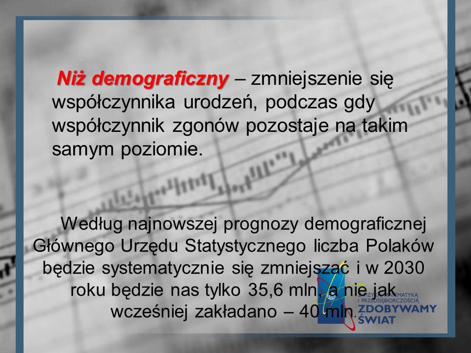 Niż demograficzny Niż demograficzny – zmniejszenie się współczynnika urodzeń, podczas gdy współczynnik zgonów pozostaje na takim samym poziomie. Wedłu