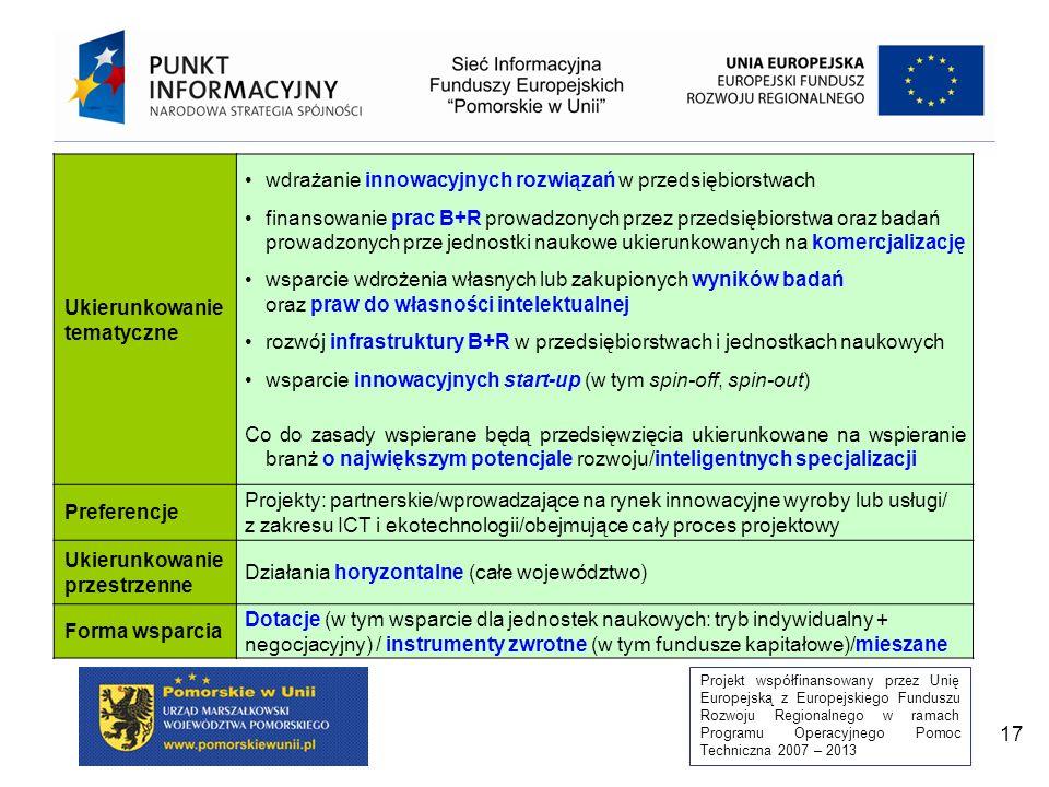 Projekt współfinansowany przez Unię Europejską z Europejskiego Funduszu Rozwoju Regionalnego w ramach Programu Operacyjnego Pomoc Techniczna 2007 – 2013 17 Ukierunkowanie tematyczne wdrażanie innowacyjnych rozwiązań w przedsiębiorstwach finansowanie prac B+R prowadzonych przez przedsiębiorstwa oraz badań prowadzonych prze jednostki naukowe ukierunkowanych na komercjalizację wsparcie wdrożenia własnych lub zakupionych wyników badań oraz praw do własności intelektualnej rozwój infrastruktury B+R w przedsiębiorstwach i jednostkach naukowych wsparcie innowacyjnych start-up (w tym spin-off, spin-out) Co do zasady wspierane będą przedsięwzięcia ukierunkowane na wspieranie branż o największym potencjale rozwoju/inteligentnych specjalizacji Preferencje Projekty: partnerskie/wprowadzające na rynek innowacyjne wyroby lub usługi/ z zakresu ICT i ekotechnologii/obejmujące cały proces projektowy Ukierunkowanie przestrzenne Działania horyzontalne (całe województwo) Forma wsparcia Dotacje (w tym wsparcie dla jednostek naukowych: tryb indywidualny + negocjacyjny) / instrumenty zwrotne (w tym fundusze kapitałowe)/mieszane