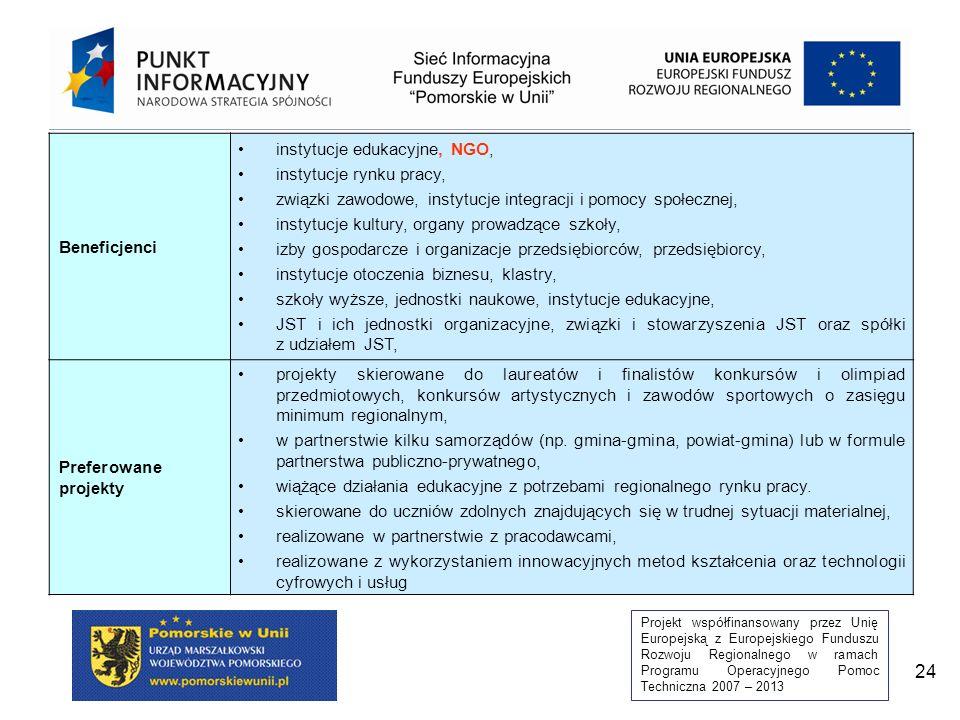 Projekt współfinansowany przez Unię Europejską z Europejskiego Funduszu Rozwoju Regionalnego w ramach Programu Operacyjnego Pomoc Techniczna 2007 – 2013 24 Beneficjenci instytucje edukacyjne, NGO, instytucje rynku pracy, związki zawodowe, instytucje integracji i pomocy społecznej, instytucje kultury, organy prowadzące szkoły, izby gospodarcze i organizacje przedsiębiorców, przedsiębiorcy, instytucje otoczenia biznesu, klastry, szkoły wyższe, jednostki naukowe, instytucje edukacyjne, JST i ich jednostki organizacyjne, związki i stowarzyszenia JST oraz spółki z udziałem JST, Preferowane projekty projekty skierowane do laureatów i finalistów konkursów i olimpiad przedmiotowych, konkursów artystycznych i zawodów sportowych o zasięgu minimum regionalnym, w partnerstwie kilku samorządów (np.
