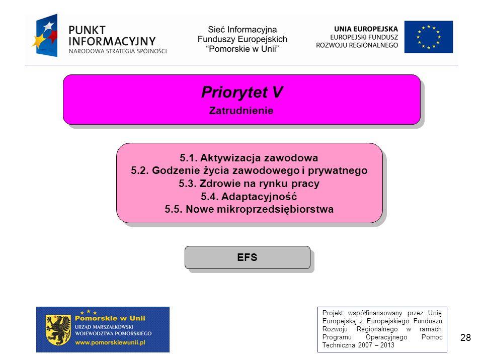 Projekt współfinansowany przez Unię Europejską z Europejskiego Funduszu Rozwoju Regionalnego w ramach Programu Operacyjnego Pomoc Techniczna 2007 – 2013 28 Priorytet V Zatrudnienie Priorytet V Zatrudnienie 5.1.