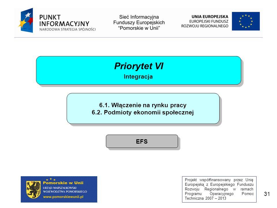 Projekt współfinansowany przez Unię Europejską z Europejskiego Funduszu Rozwoju Regionalnego w ramach Programu Operacyjnego Pomoc Techniczna 2007 – 2013 31 Priorytet VI Integracja Priorytet VI Integracja 6.1.