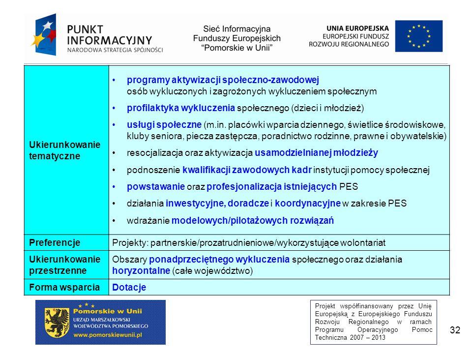 Projekt współfinansowany przez Unię Europejską z Europejskiego Funduszu Rozwoju Regionalnego w ramach Programu Operacyjnego Pomoc Techniczna 2007 – 2013 32 Ukierunkowanie tematyczne programy aktywizacji społeczno-zawodowej osób wykluczonych i zagrożonych wykluczeniem społecznym profilaktyka wykluczenia społecznego (dzieci i młodzież) usługi społeczne (m.in.