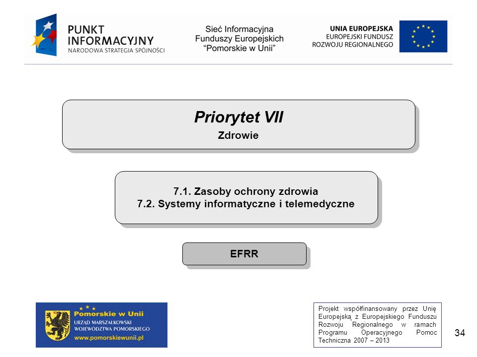 Projekt współfinansowany przez Unię Europejską z Europejskiego Funduszu Rozwoju Regionalnego w ramach Programu Operacyjnego Pomoc Techniczna 2007 – 2013 34 Priorytet VII Zdrowie Priorytet VII Zdrowie 7.1.