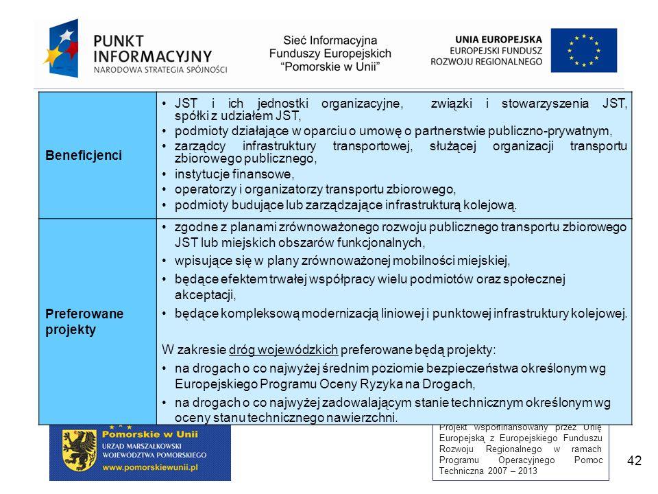 Projekt współfinansowany przez Unię Europejską z Europejskiego Funduszu Rozwoju Regionalnego w ramach Programu Operacyjnego Pomoc Techniczna 2007 – 2013 42 Beneficjenci JST i ich jednostki organizacyjne, związki i stowarzyszenia JST, spółki z udziałem JST, podmioty działające w oparciu o umowę o partnerstwie publiczno-prywatnym, zarządcy infrastruktury transportowej, służącej organizacji transportu zbiorowego publicznego, instytucje finansowe, operatorzy i organizatorzy transportu zbiorowego, podmioty budujące lub zarządzające infrastrukturą kolejową.