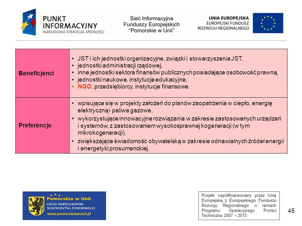 Projekt współfinansowany przez Unię Europejską z Europejskiego Funduszu Rozwoju Regionalnego w ramach Programu Operacyjnego Pomoc Techniczna 2007 – 2013 45 Beneficjenci JST i ich jednostki organizacyjne, związki i stowarzyszenia JST, jednostki administracji rządowej, inne jednostki sektora finansów publicznych posiadające osobowość prawną, jednostki naukowe, instytucje edukacyjne, NGO, przedsiębiorcy, instytucje finansowe.
