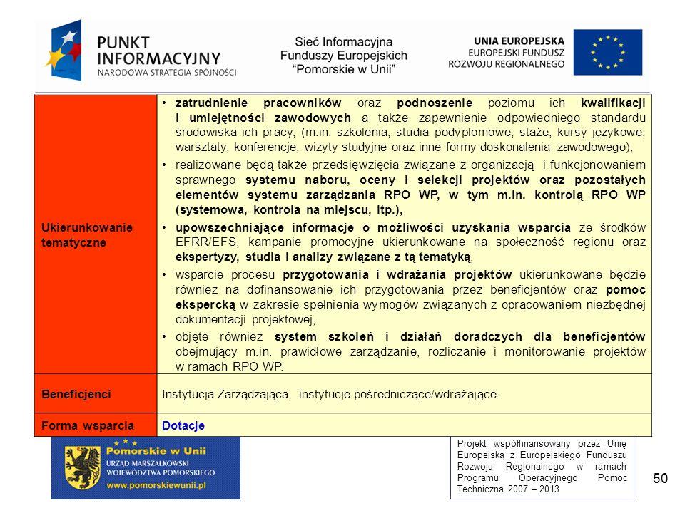 Projekt współfinansowany przez Unię Europejską z Europejskiego Funduszu Rozwoju Regionalnego w ramach Programu Operacyjnego Pomoc Techniczna 2007 – 2013 50 Ukierunkowanie tematyczne zatrudnienie pracowników oraz podnoszenie poziomu ich kwalifikacji i umiejętności zawodowych a także zapewnienie odpowiedniego standardu środowiska ich pracy, (m.in.
