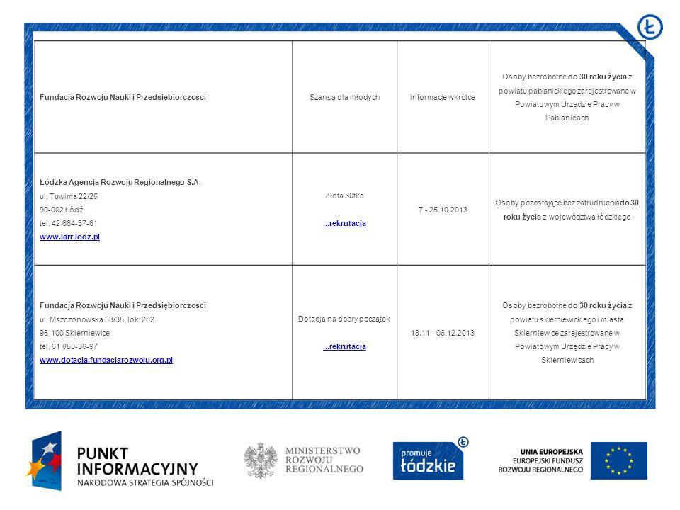 Fundacja Rozwoju Nauki i PrzedsiębiorczościSzansa dla młodychinformacje wkrótce Osoby bezrobotne do 30 roku życia z powiatu pabianickiego zarejestrowa