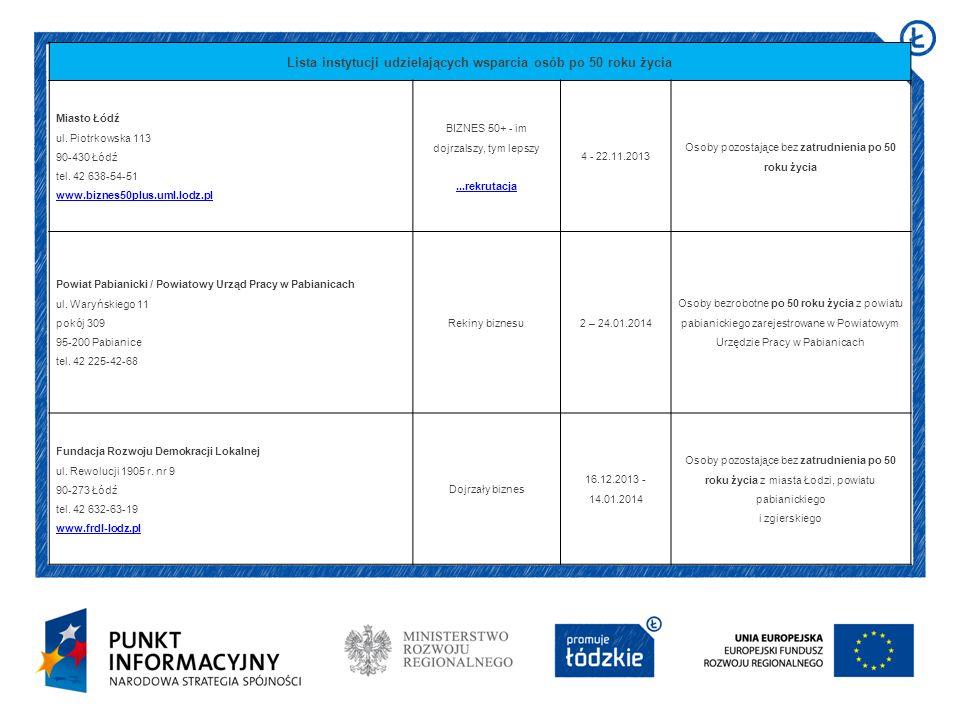 Lista instytucji udzielających wsparcia osób po 50 roku życia Miasto Łódź ul. Piotrkowska 113 90-430 Łódź tel. 42 638-54-51 www.biznes50plus.uml.lodz.