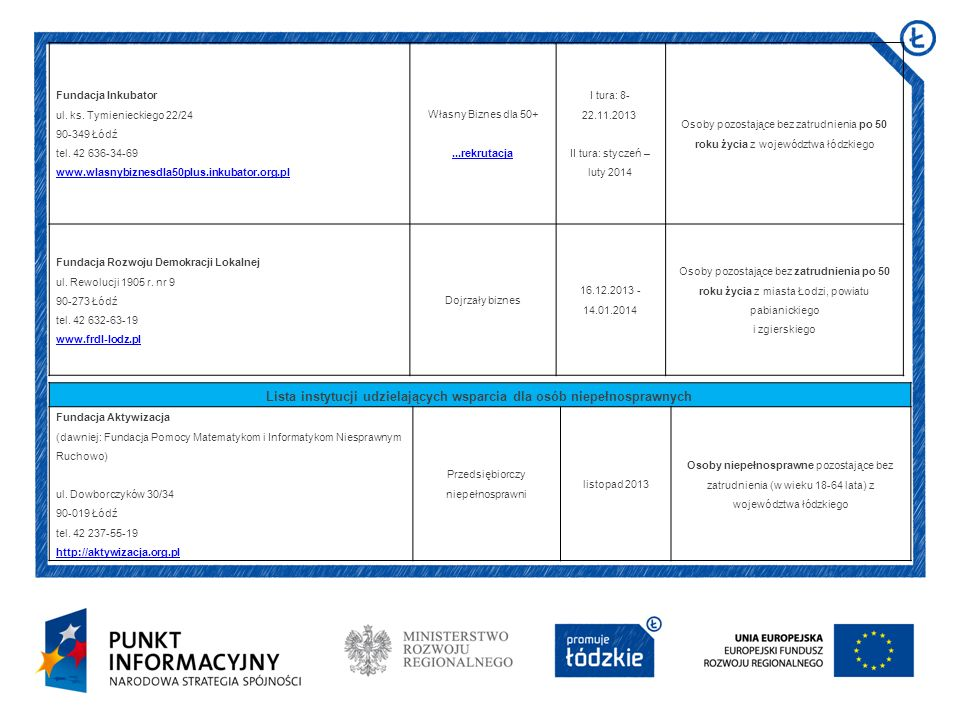 Fundacja Inkubator ul. ks. Tymienieckiego 22/24 90-349 Łódź tel. 42 636-34-69 www.wlasnybiznesdla50plus.inkubator.org.pl www.wlasnybiznesdla50plus.ink