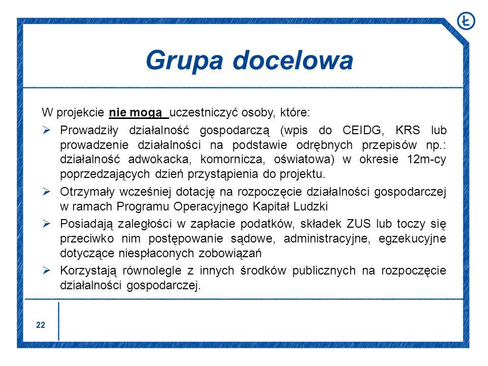 22 W projekcie nie mogą uczestniczyć osoby, które: Prowadziły działalność gospodarczą (wpis do CEIDG, KRS lub prowadzenie działalności na podstawie od