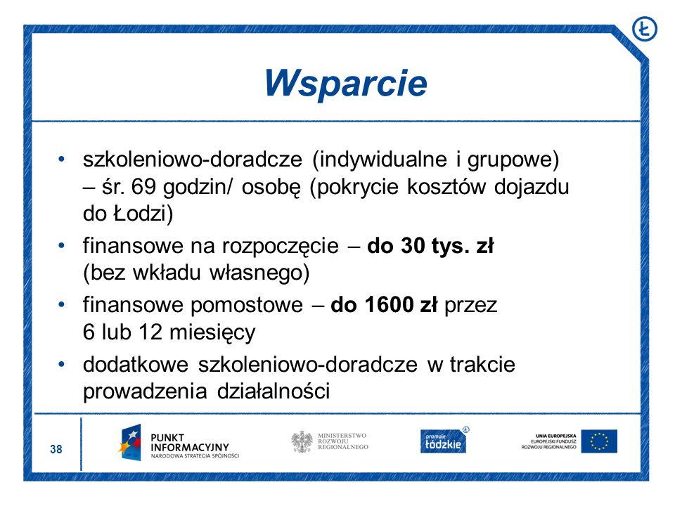 38 szkoleniowo-doradcze (indywidualne i grupowe) – śr. 69 godzin/ osobę (pokrycie kosztów dojazdu do Łodzi) finansowe na rozpoczęcie – do 30 tys. zł (