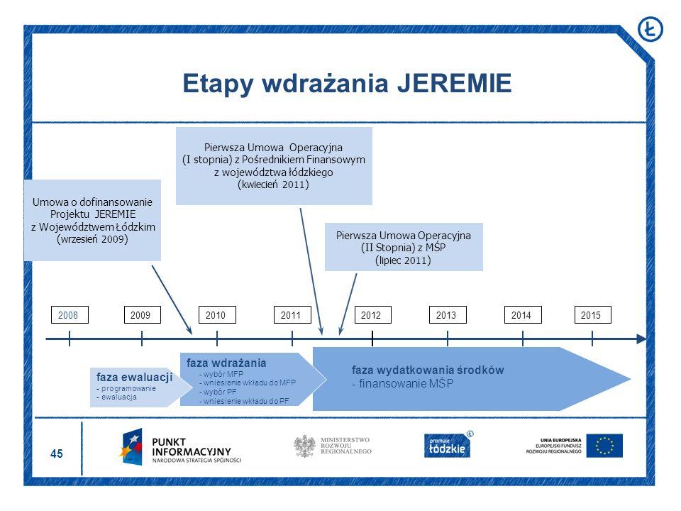 45 Etapy wdrażania JEREMIE Umowa o dofinansowanie Projektu JEREMIE z Województwem Łódzkim ( wrzesień 2009 ) Pierwsza Umowa Operacyjna (I stopnia) z Po