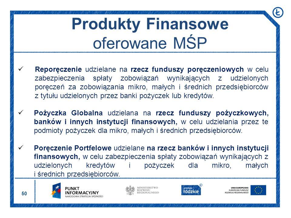 50 Produkty Finansowe oferowane MŚP Reporęczenie udzielane na rzecz funduszy poręczeniowych w celu zabezpieczenia spłaty zobowiązań wynikających z udz