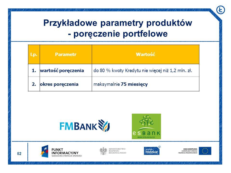 52 Przykładowe parametry produktów - poręczenie portfelowe Lp.ParametrWartość 1.wartość poręczenia do 80 % kwoty Kredytu nie więcej niż 1,2 mln. zł. 2