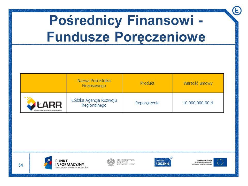 54 Pośrednicy Finansowi - Fundusze Poręczeniowe Nazwa Pośrednika Finansowego ProduktWartość umowy Łódzka Agencja Rozwoju Regionalnego Reporęczenie10 0