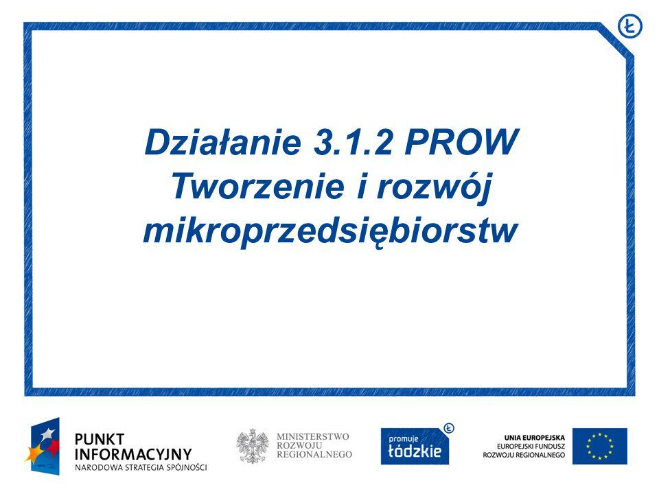 Data i miejsce prezentacji Arial 16 pkt Działanie 3.1.2 PROW Tworzenie i rozwój mikroprzedsiębiorstw