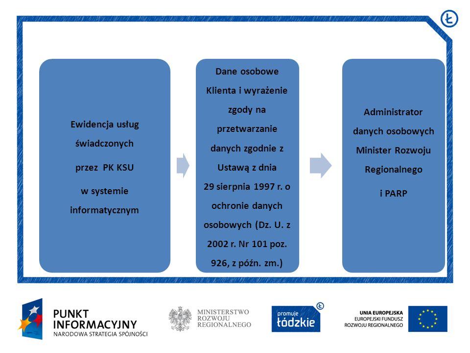Ewidencja usług świadczonych przez PK KSU w systemie informatycznym Dane osobowe Klienta i wyrażenie zgody na przetwarzanie danych zgodnie z Ustawą z