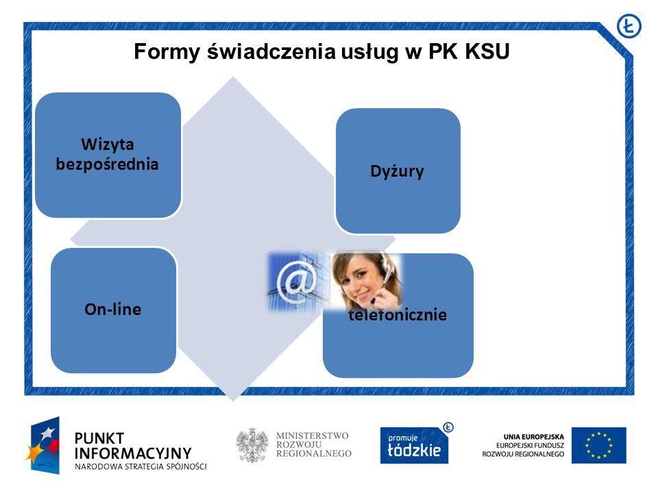 Wizyta bezpośrednia Dyżury On-linetelefonicznie Formy świadczenia usług w PK KSU