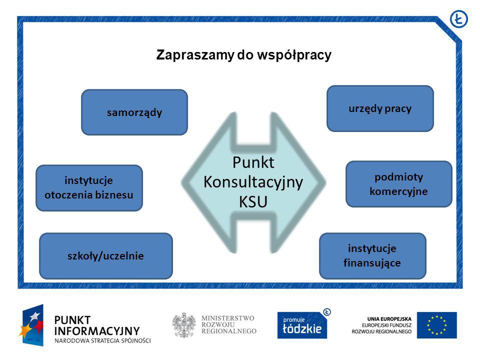 Data i miejsce prezentacji Arial 16 pkt Punkt Konsultacyjny KSU samorządy Zapraszamy do współpracy instytucje otoczenia biznesu urzędy pracy podmioty